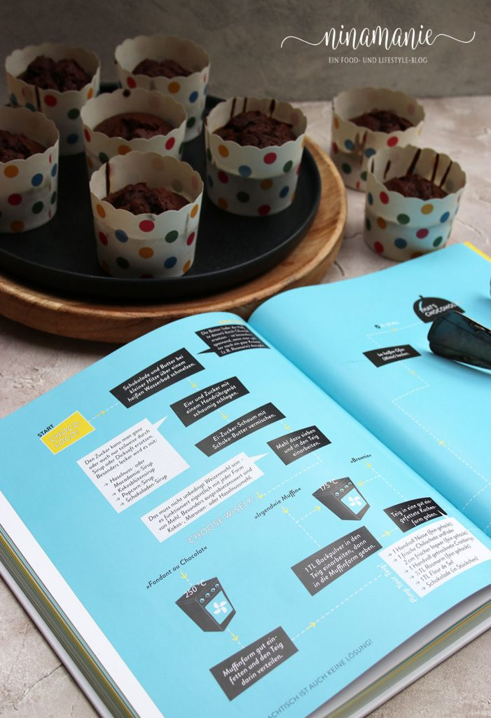 Kochen ohne Rezepte - Blick ins Buch